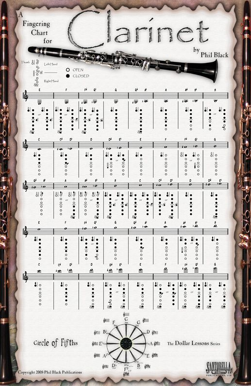 clarinet fingering chart - Bing Images