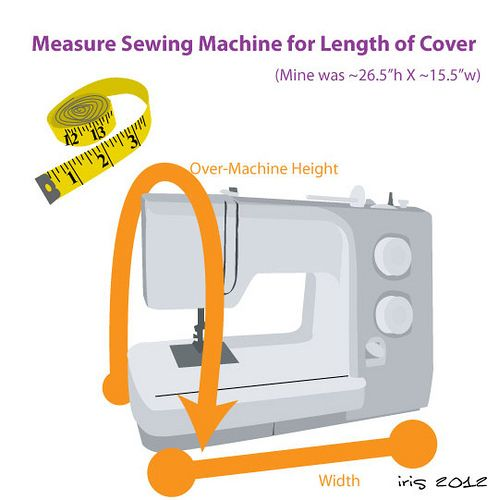 How To: Quilted Sewing Machine Cover