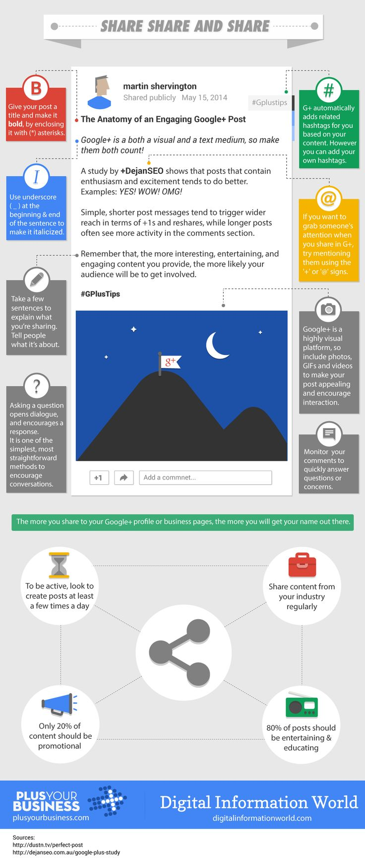 share-content-on-Googleplus-tips-infographic NEW