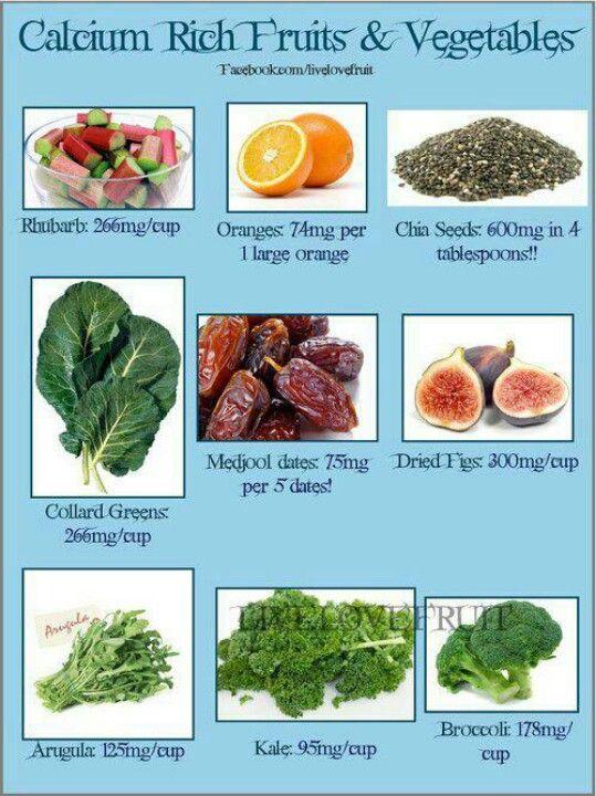 Calcium sources
