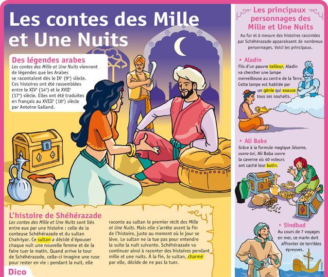 Fiche exposés : Les contes des Mille et Une Nuits