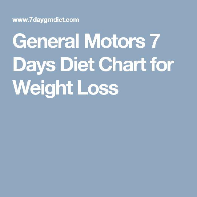 general motors weight loss programs reviews