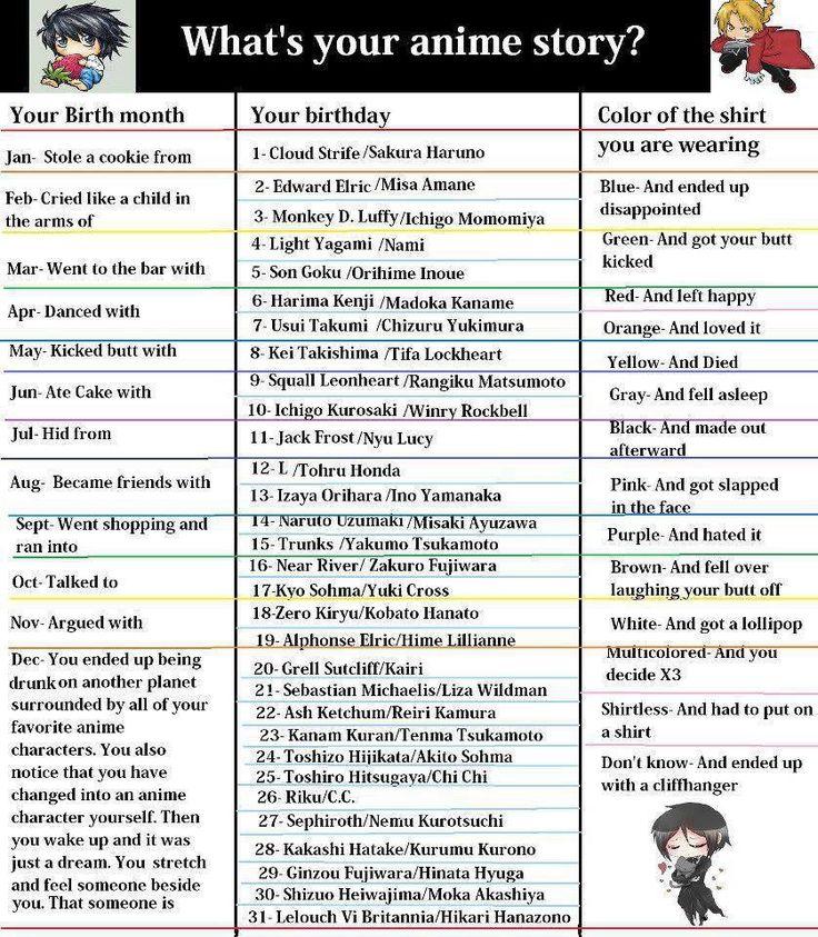 Anime Character Birthday 9 September : Birthday scenario games anime came
