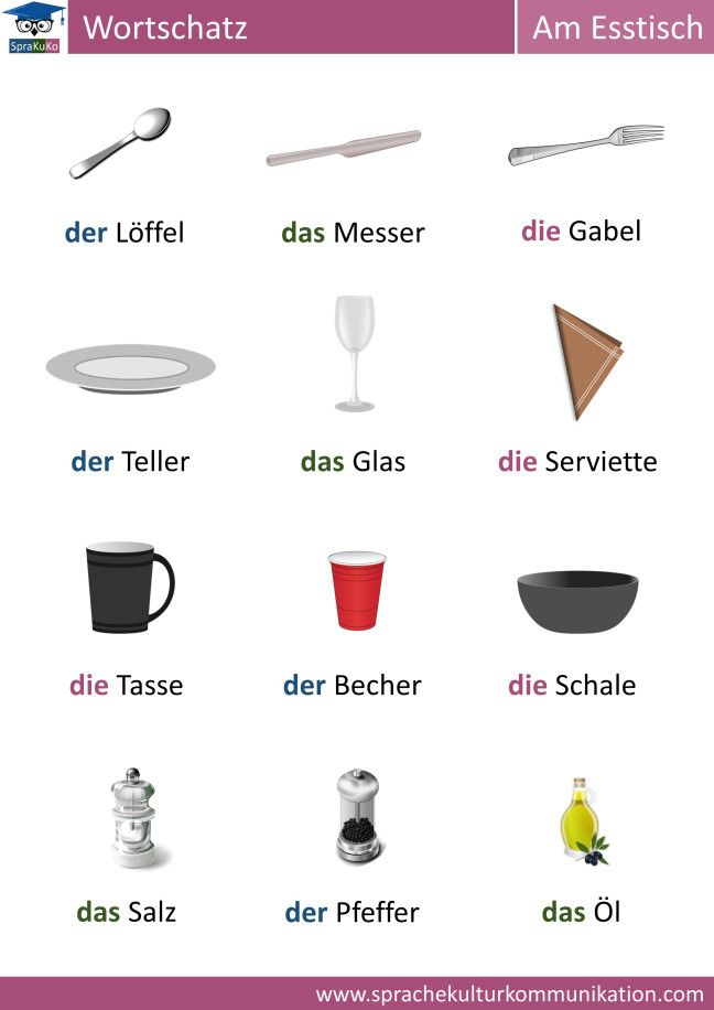 55 best Deutsch lernen Wortschatz images on Pinterest