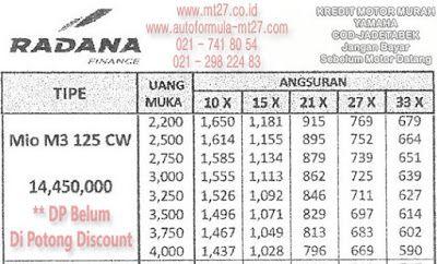 21# Daftar Harga, Tabel Angsuran Radana Finance Kredit Motor Yamaha - Price List
