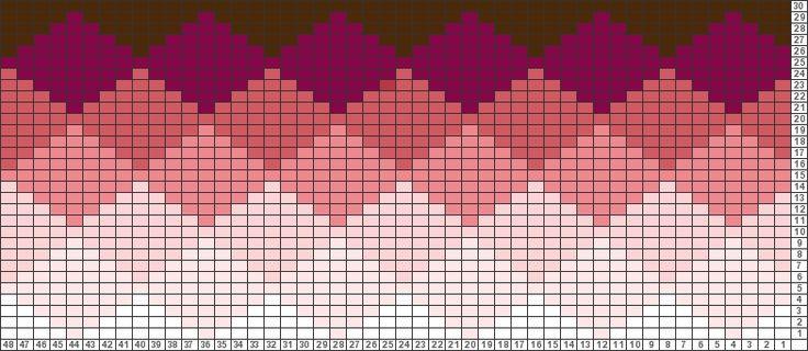 Tricksy Knitter Charts: Ombre Fire Pallette by Alissa
