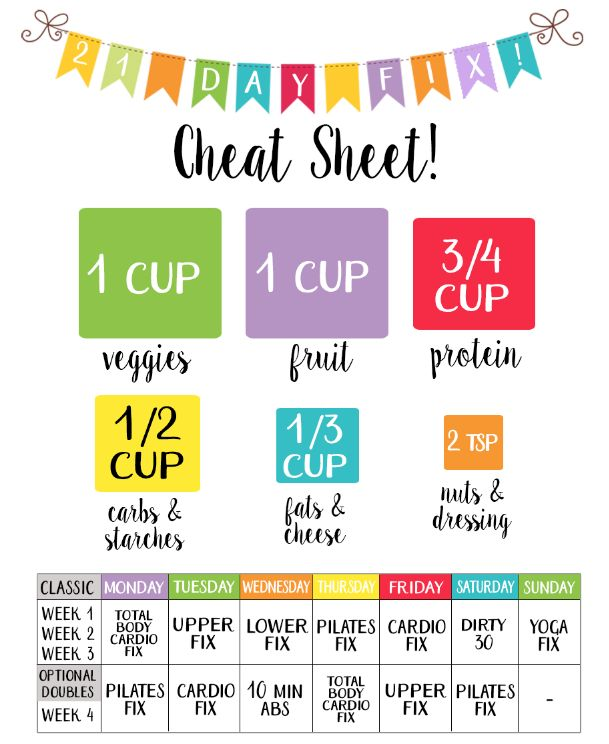 "21 Day Fix ""Cheat Sheet"" - Container Equivalents and Weekly Workout Schedule - 21DayFixPrintables on Etsy"