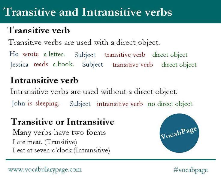 Die Besten 25+ Transitive Verb Ideen Auf Pinterest  Intransitives Verb, Grammatik Und Englische