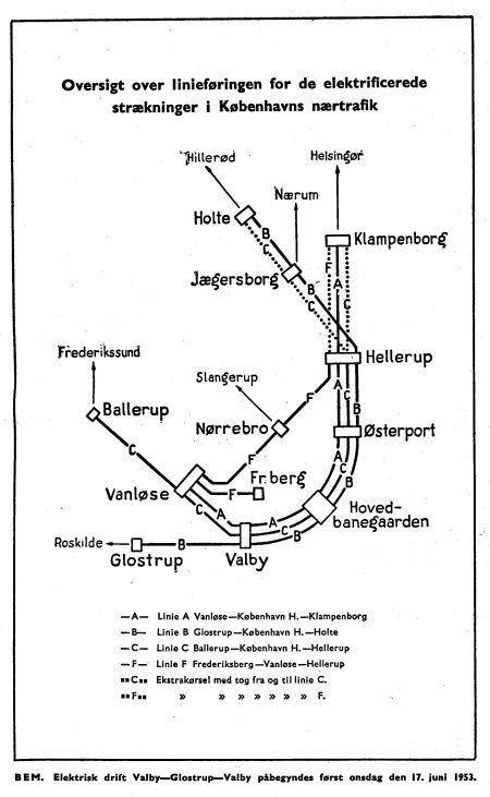 S-tog - køreplan 1953