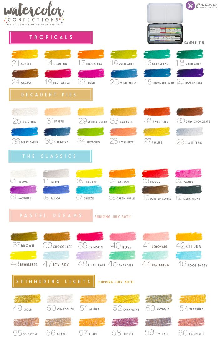 Look at all of those gorgeous colors! You'll want to save this watercolor confections file showing ALL of the gorgeous colors available! #watercolorchart