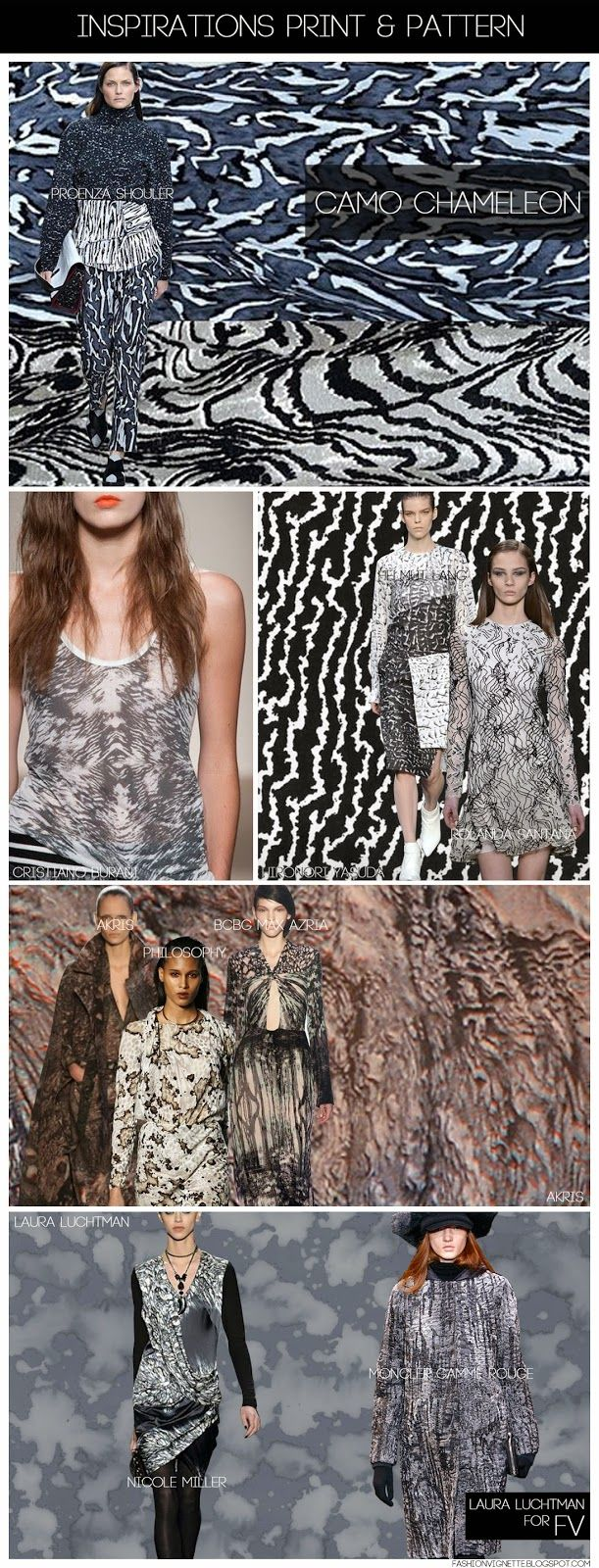 A/W 15 - 16 Prints and Patterns