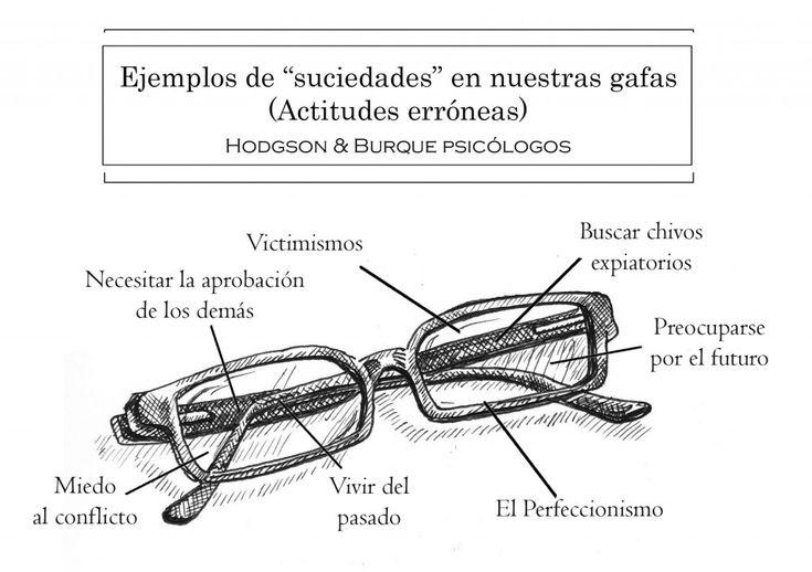 Las gafas de la vida