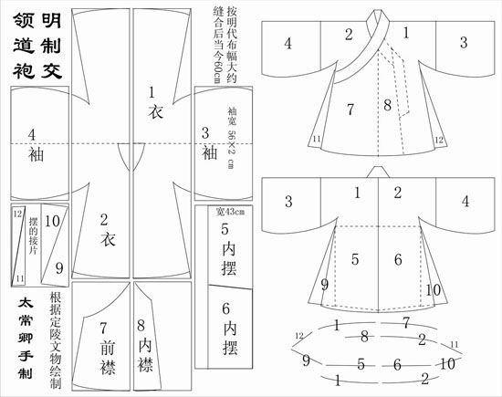 Hanfu / different robe styles diagrams