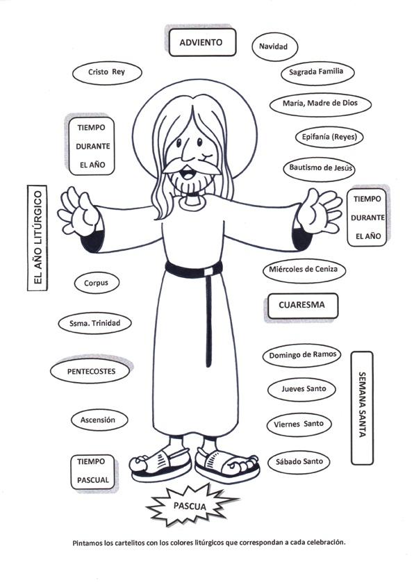 La clase de Religión: El año liturgico.
