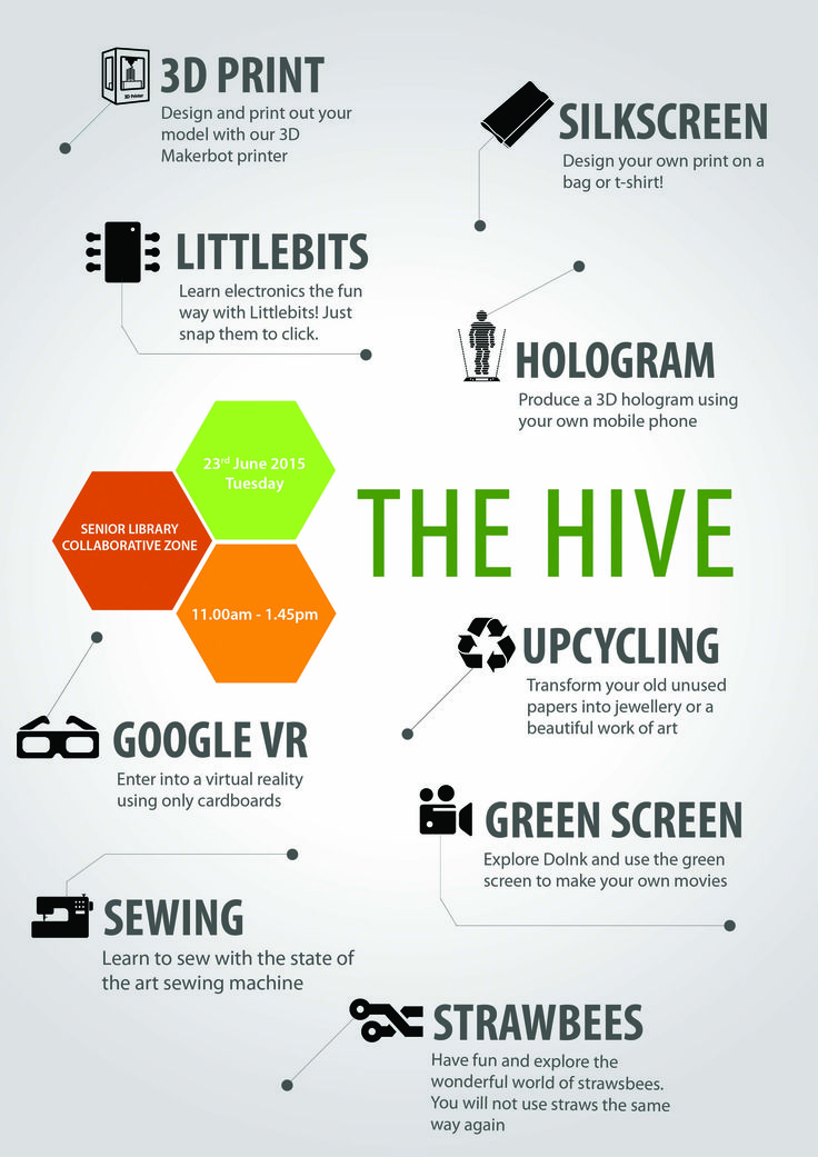 2015: Promotional poster for The Hive's launch