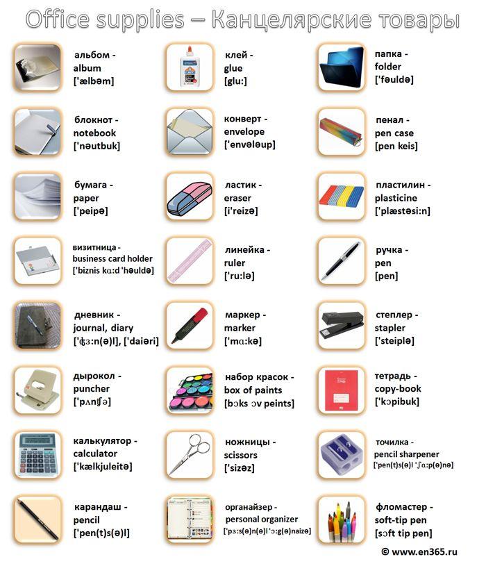 Канцелярские товары на английском языке в картинках
