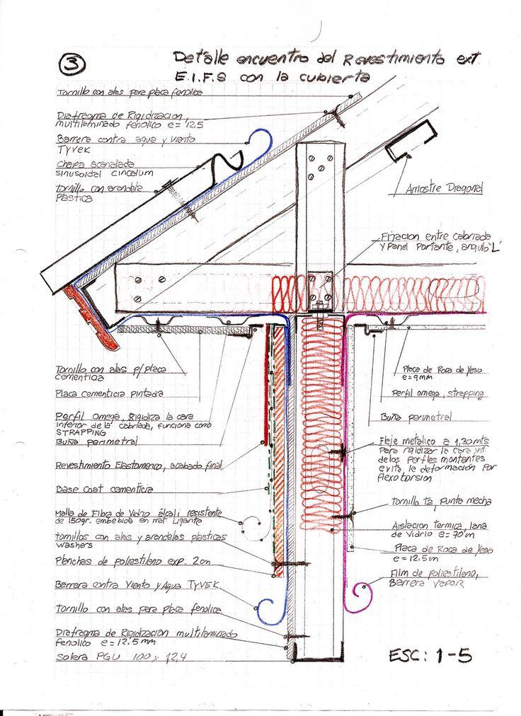 Las 25 mejores ideas sobre cubierta de madera en pinterest - Maderas al corte ...