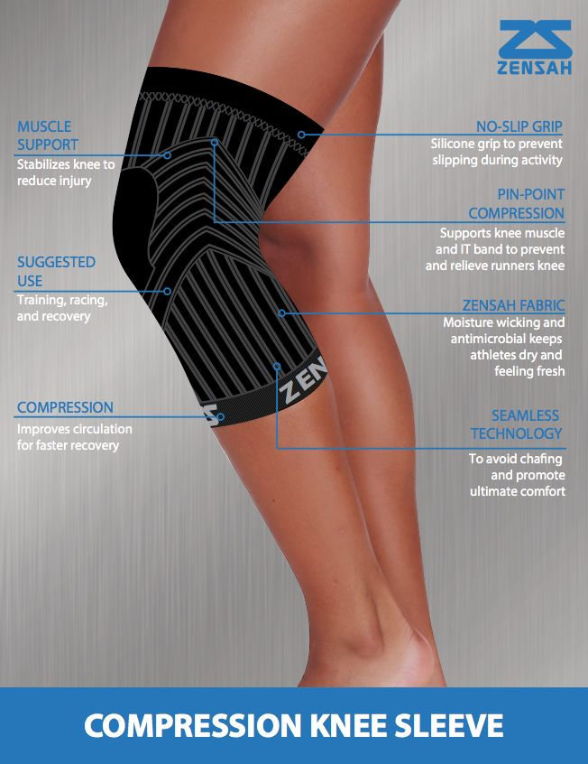Ever wondered how a compression knee sleeve can help? Support knee muscle, relieve runners knee, and no more IT band discomfort plus more...