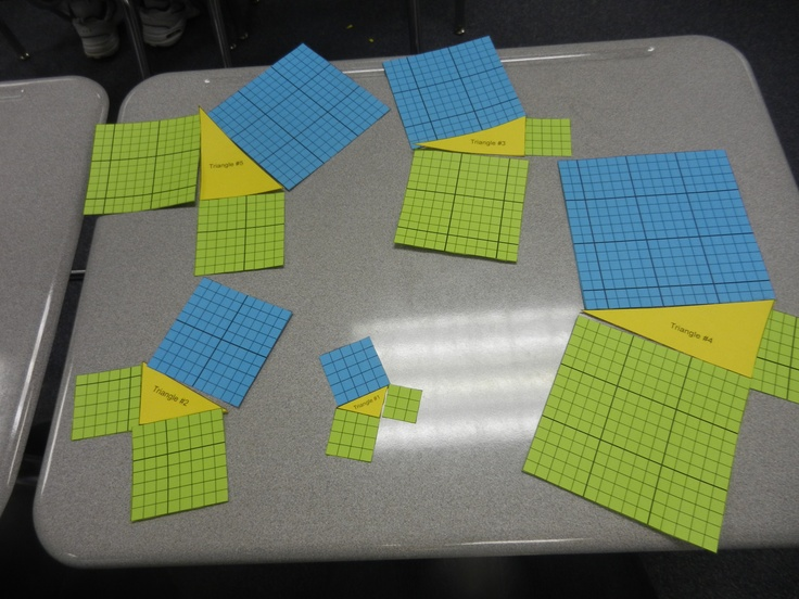 Use squares to visualize the Pythagorean Theorem.  How do the areas of the green squares (legs) compare to the blue square (hypotenuse)?