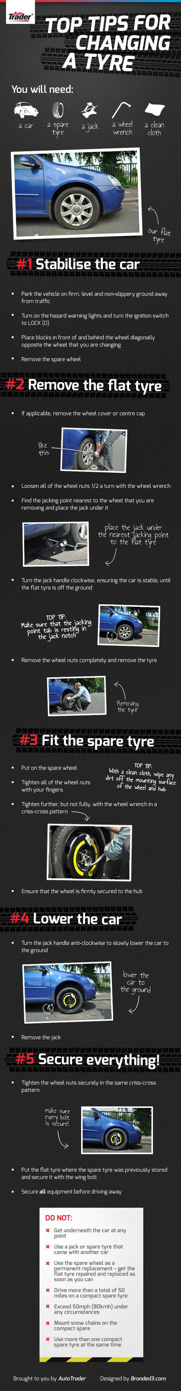 How to Change a Flat Tyre on a Car - [Instructographic] by Auto Trader and Branded3.com #cars