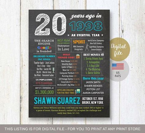 Personalized 20th birthday gift idea for him boyfriend best son best brother son in law - What happened 1998 birthday sign - DIGITAL FILE - THIS LISTING IS FOR A DIGITAL COPY ONLY - NO PHYSICAL PRODUCT WILL BE SHIPPED TO YOU! You will receive high quality jpg file on your email in time