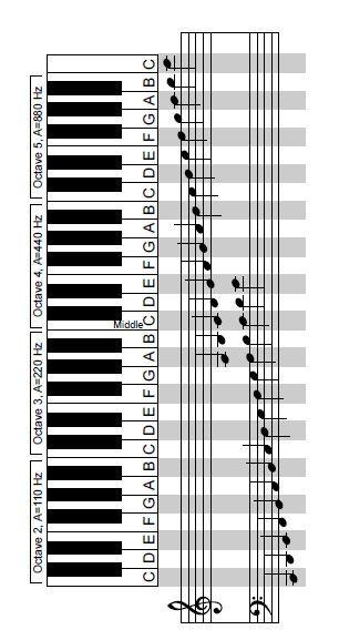 piano.jpg 306×577 pixeles