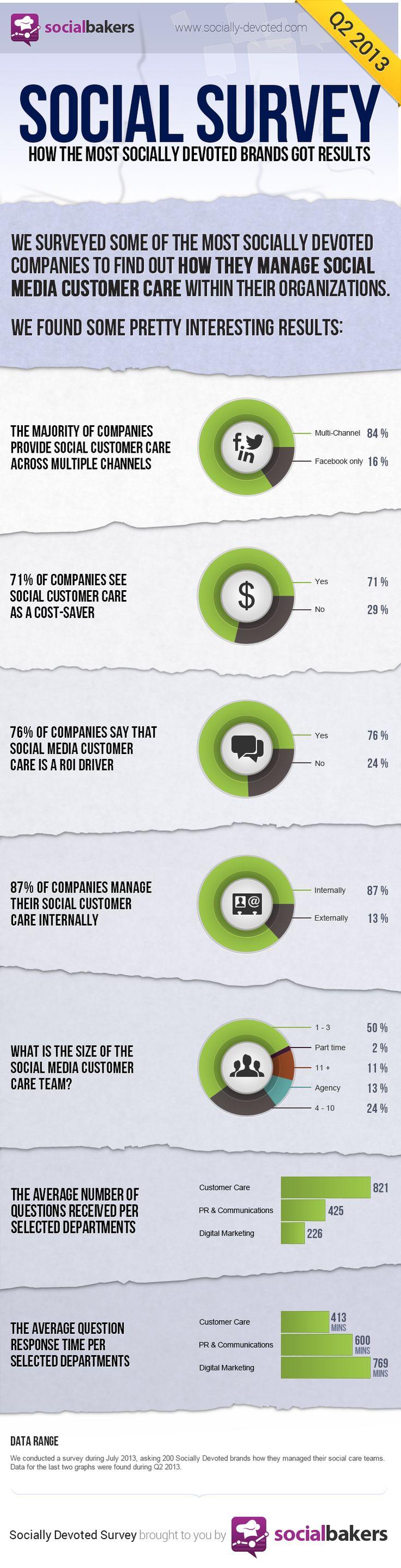 """Cómo utilizan las marcas """"más sociales"""" las #redessociales para atención al cliente. #infografia"""