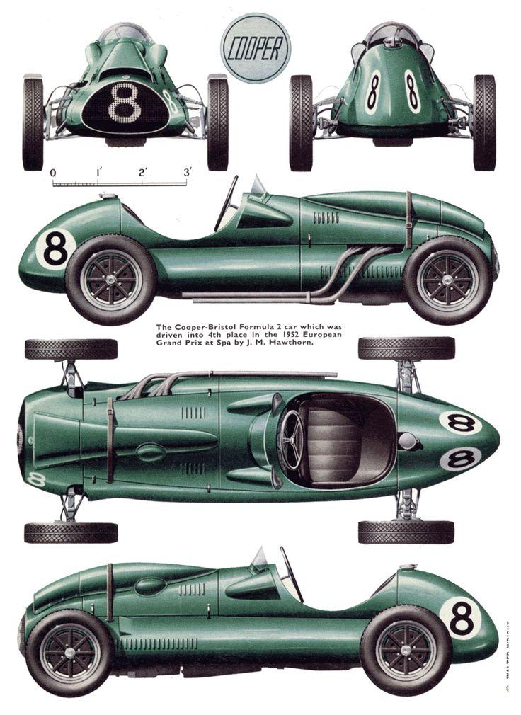 630 best old racing cars images on Pinterest | Automotive art, Car ...