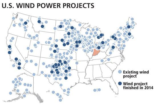 Nationally, roughly 2,500 wind turbines were added biofuelschat.com