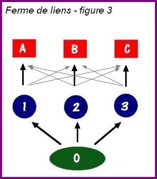 comment travailler un bon netlinking pour placer son site web ou son blog