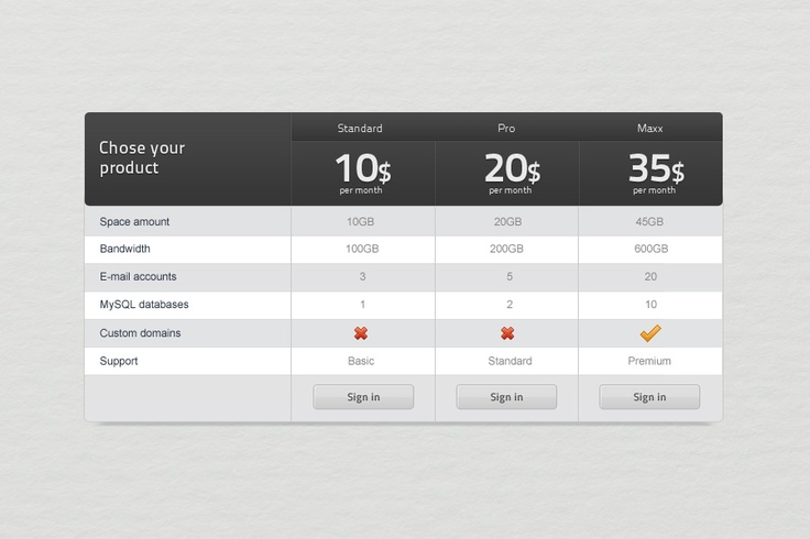 free pricing table UI element psd
