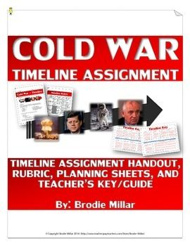 cold war assignment Was a cold war policy that suggested a communist government in one nation would quickly lead to communist takeovers in neighbouring states, each falling like a perfectly aligned row of dominos.
