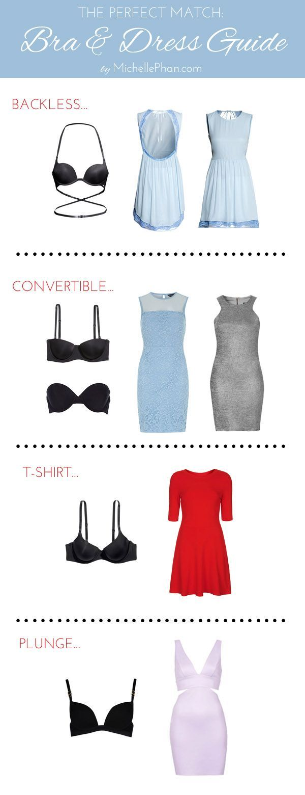Different types of bra with names