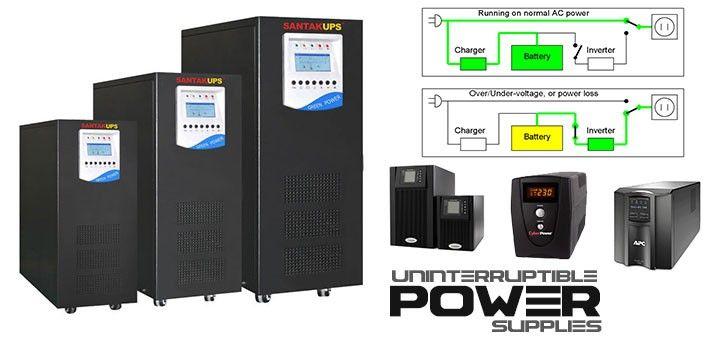 Avantajele folosirii UPS-urilor pentru protectia echipamentelor electronice. Tipuri de UPS-uri.