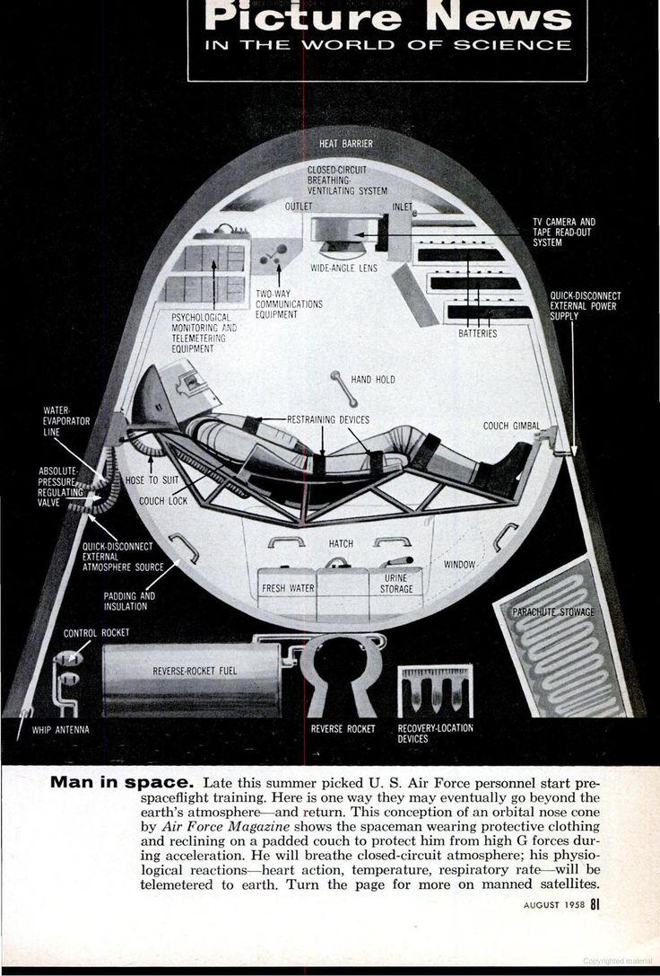 advanced manned spacecraft - photo #45