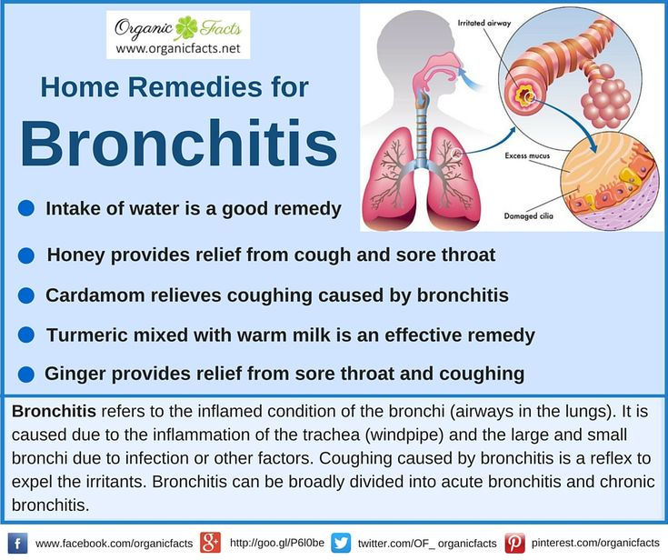 Home remedies for bronchitis include some common and easy to use herbs and spices. To learn more about its home remedies click on