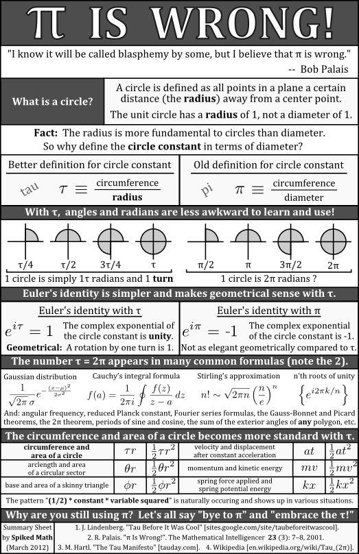 A blog dedicated to mathematics.