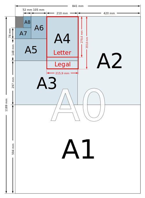 formatos papel