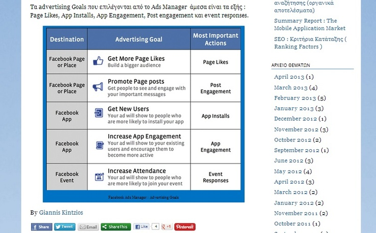 Facebook Ads Manager Tool Update #facebookads #facebookadsmanager #facebookadvertising . Διαβάστε περισσότερα : http://www.socialfire.gr/2013/04/facebook-ads-manager-advertising-goals/