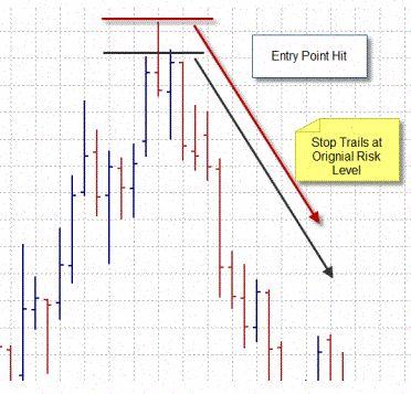 Machine learning forex tutorial