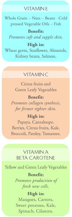 What to Eat for Skin Health - Nutrients, Antioxidants & Vitamins | Odacite