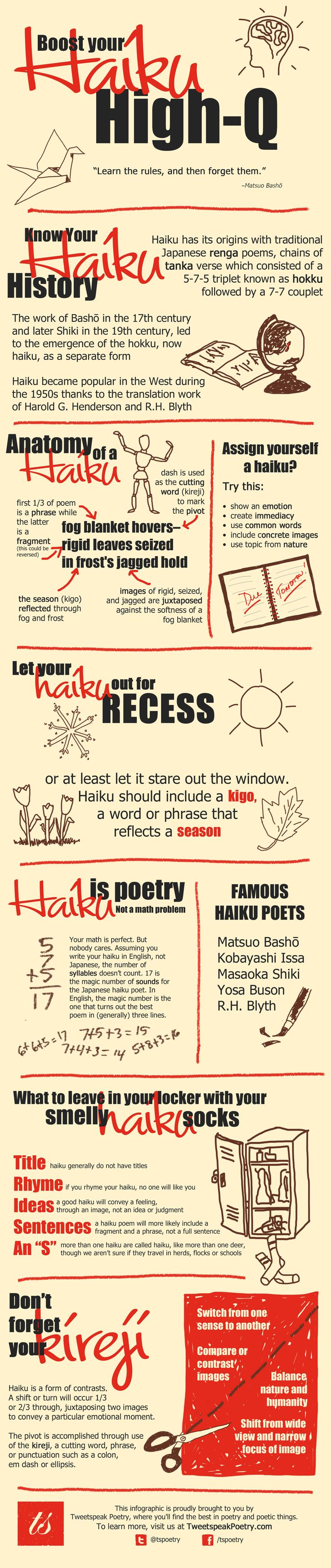 A fun infographic to teach the basics of haiku poetry including the history, structure, and content of the popular and compact poetic form.