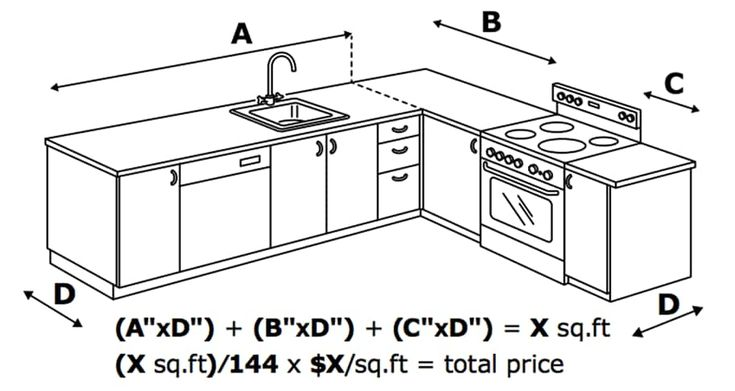 Sketch showing how to measure your kitchen space to plan