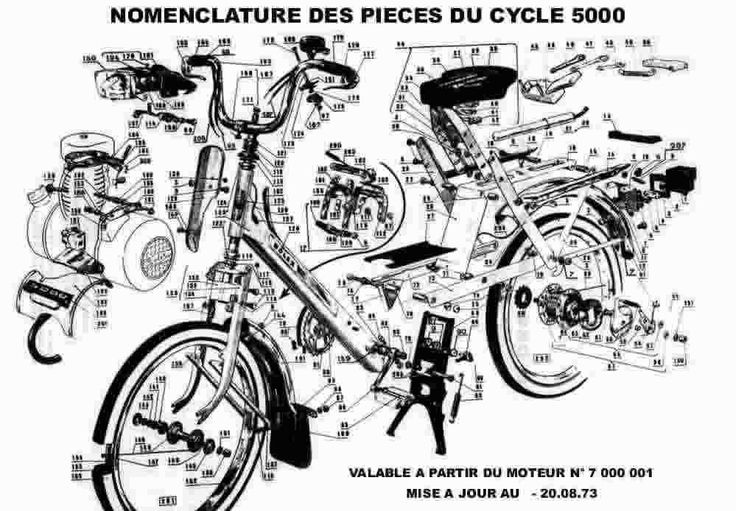 Nomenclature des pièces du cyclo 5000
