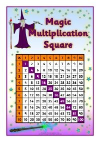 Witch and Wizard-Themed Multiplication Square Sheets (SB11740) - SparkleBox