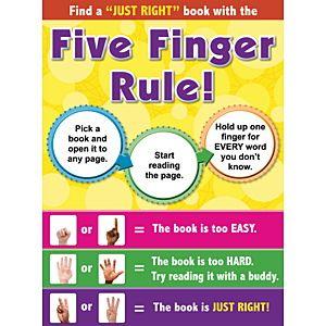 Demco.com - Five Finger Rule Poster