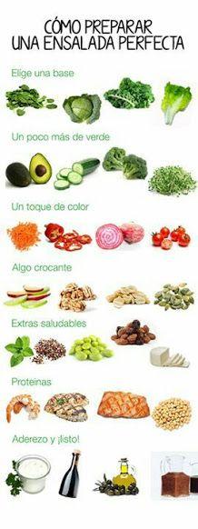 Como preparar una ensalada perfecta. #Ensalada #Preparacion #Nutricion #Alimentacion