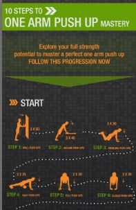 one arm pushup progression