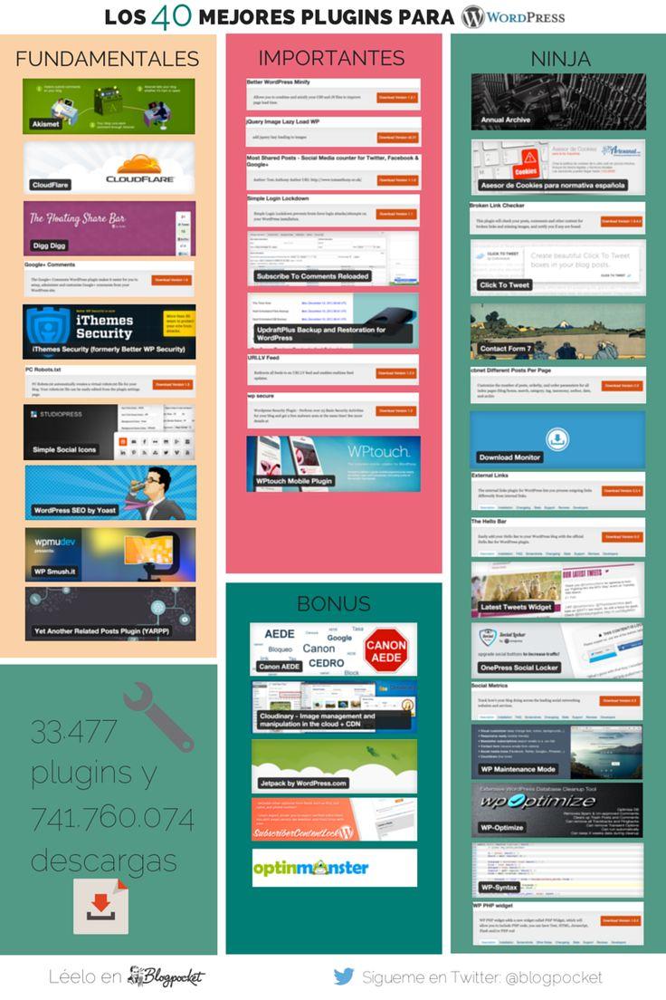 40-mejores-plugins-para-wordpress-INFOGRAFIA