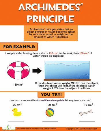Worksheets: Archimedes Principle